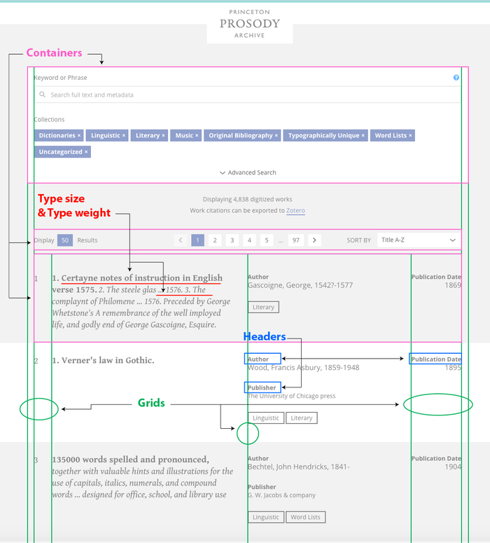 annotated PPA page structure.png